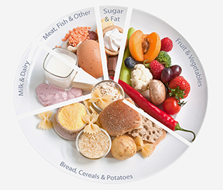 Good Food To Control Blood Pressure